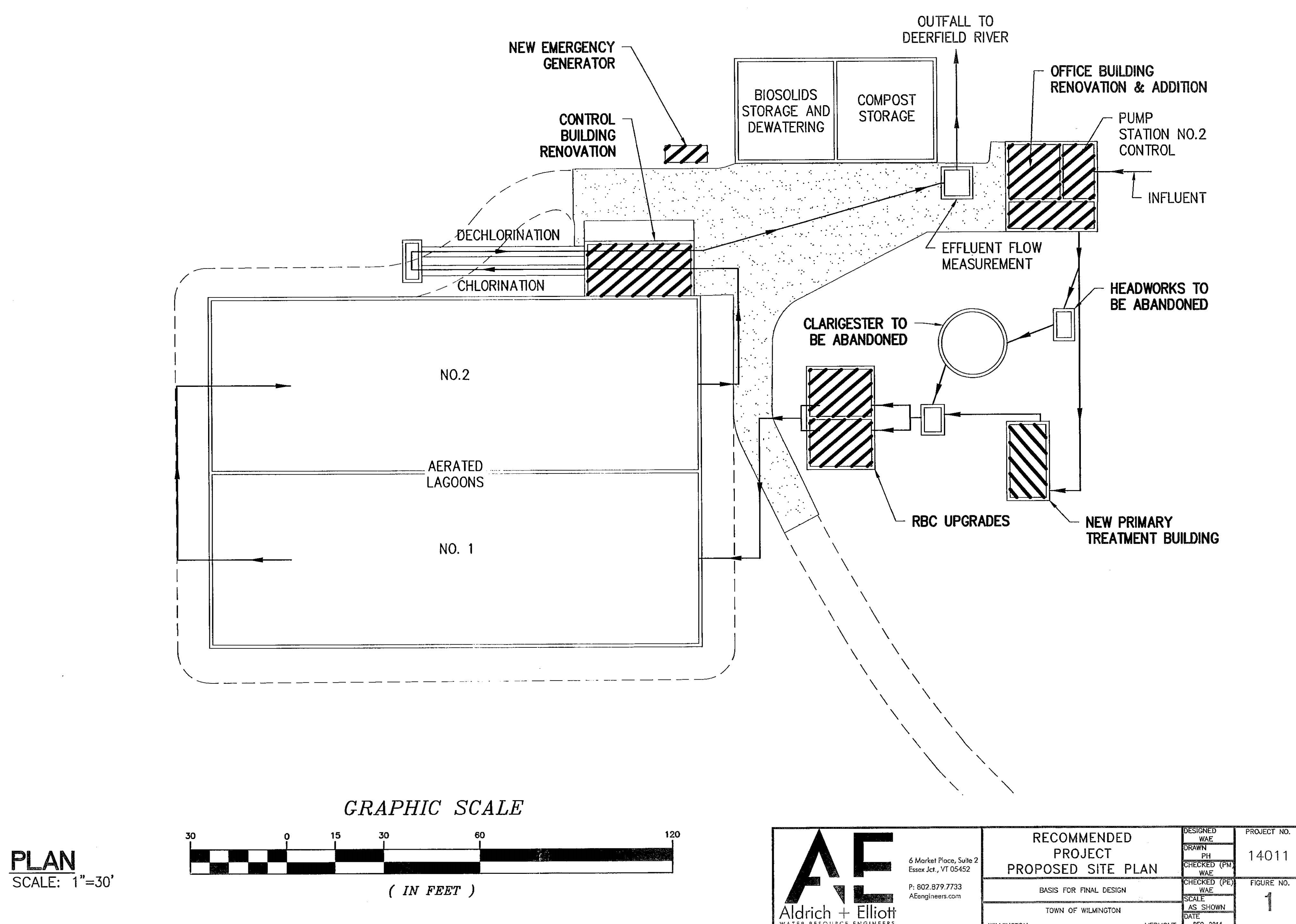 Wilmington Wastewater Facility Refurbishment Project John Deere Belt Diagram 8 10 From 7 Votes 9 Proposed Wwtp Site Plan