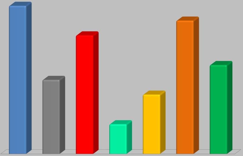 Resultaten van de peiling voor belangstelling in aanleg glasvezel