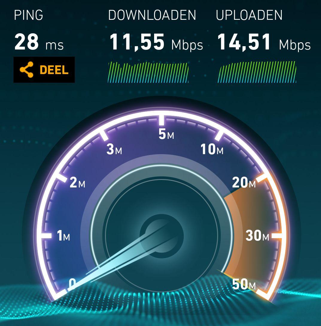 Steekproef meting internetsnelheid in Borger-Odoorn