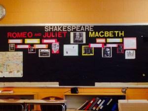 Shakespeare Display