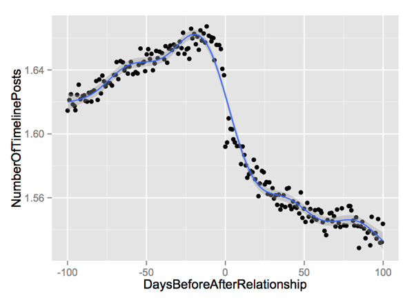 RecoveredGraph