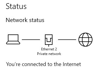 "Network status should likely say ""private"""