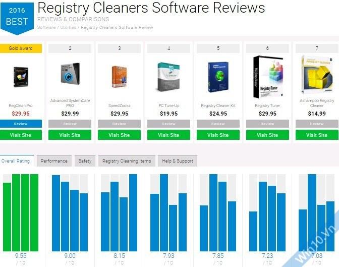 RegClean Pro no1