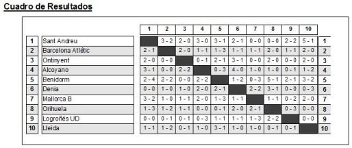 winbol-cuadro-clasificacion