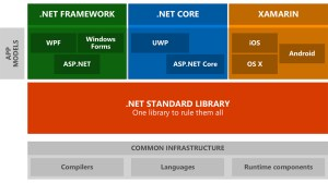 Microsoft Issues NET Framework April Security Rollup