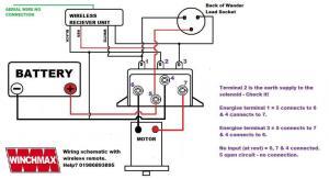 WIRELESS WINCH REMOTE CONTROL TWIN HANDSET WINCHMAX BRAND