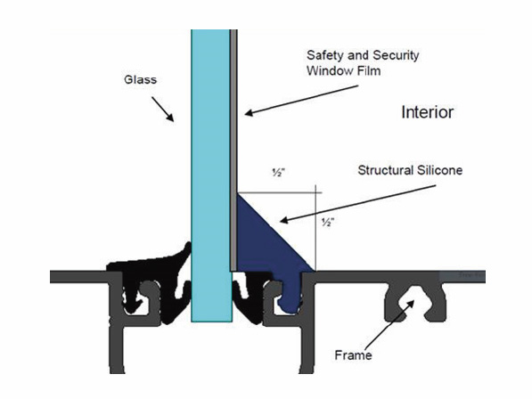 windeco safety window film attachment system