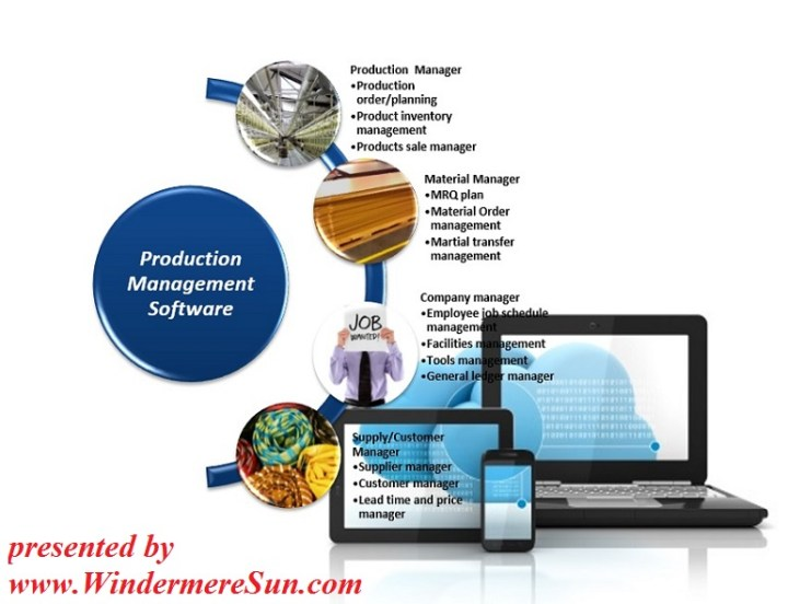small-business-management-software (by publicadj)