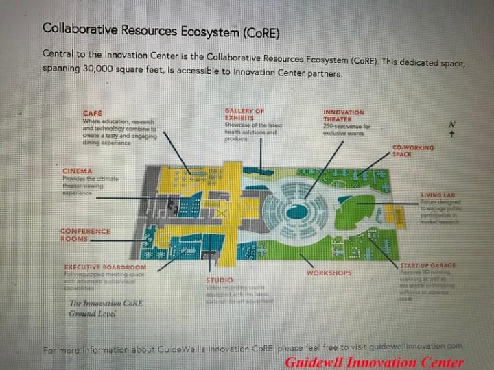 Guidewell Innovation Center-5 final