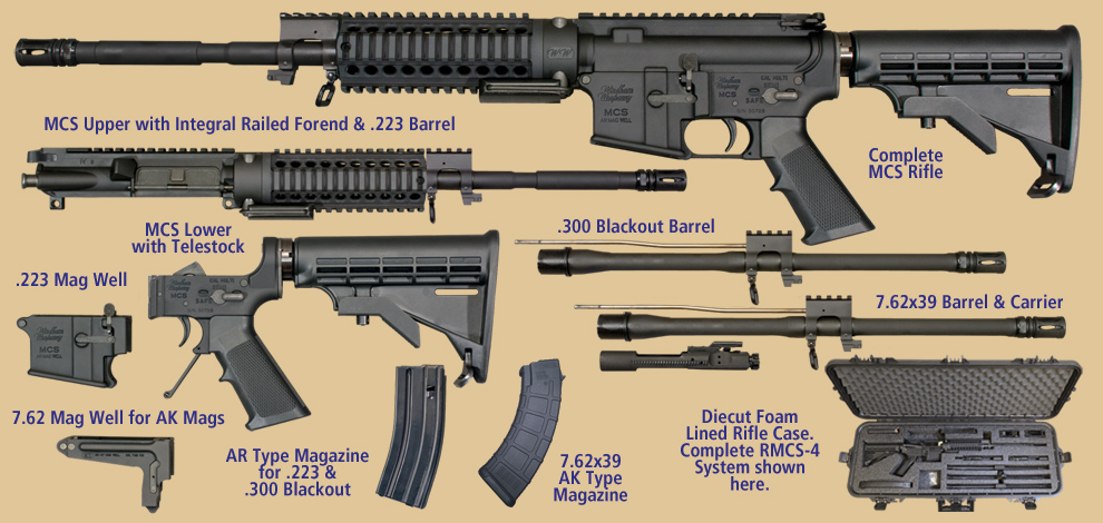 RMCS-3 - Windham Weaponry Online  AR-15 Manufacturer
