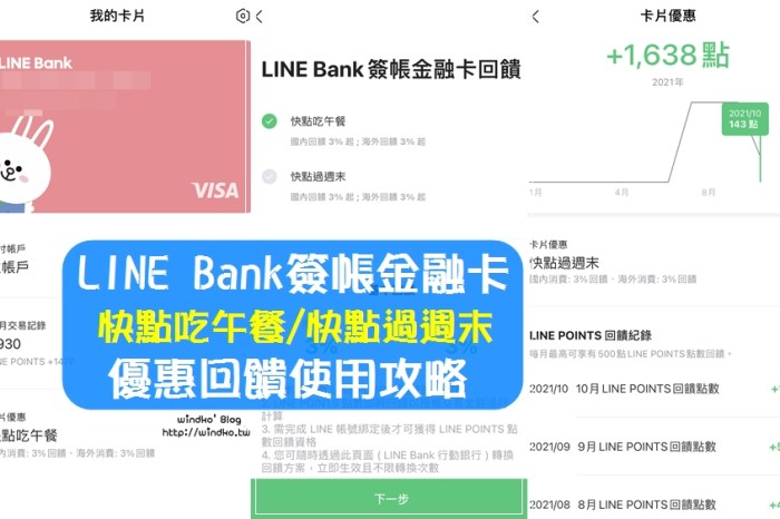 LINE Bank刷卡優惠∥ 快點吃午餐、快點過週末拿18%回饋攻略&每週必拿滿回饋最高點數的密技方法