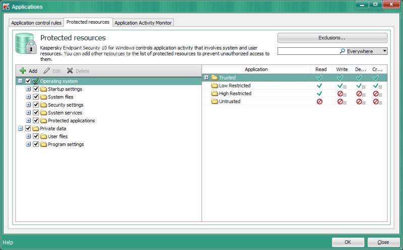 Kaspersky Total Security TR 20.1.2397 Torrent Download