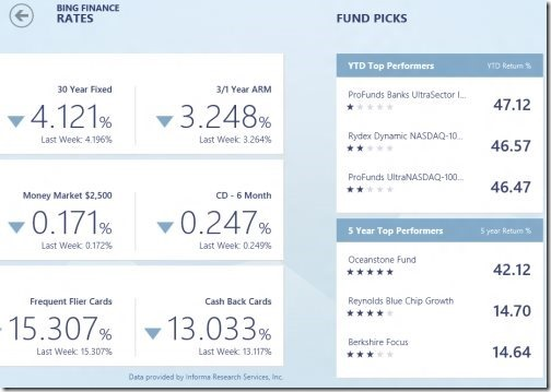 finance app 3