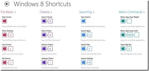 Windows 8 Keyboard Shortcut app