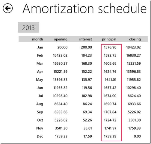amortization-schedule-calculator-for-windows-8-app