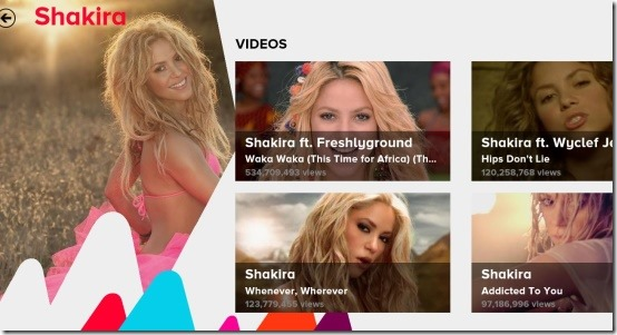VEVO artists section