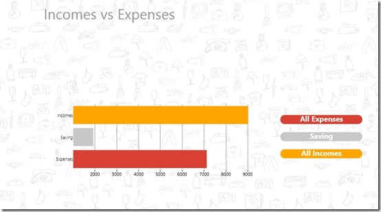 BudgetBook- Graphs