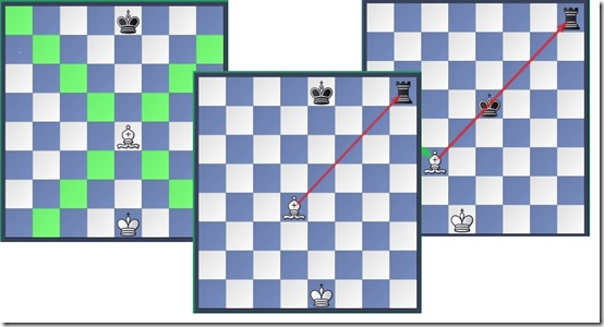 LearnChess4All- Graphical help