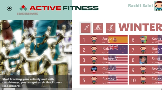 Active Fitness- Leaderboard