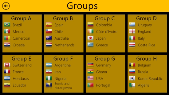 World Cup 2014 Free- Groups