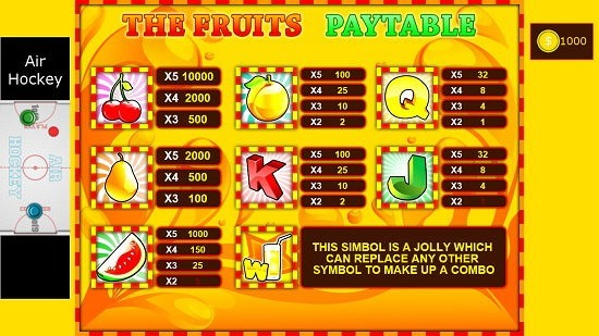 Fruit Slot Machine info