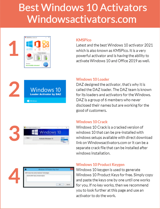 Best Windows 10 Activators infographics