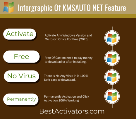 KMSAuto Net 1