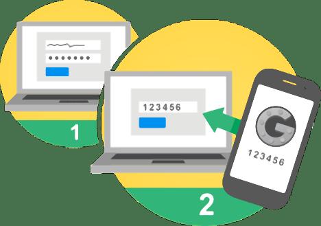 verificacion 2 pasos en Gmail