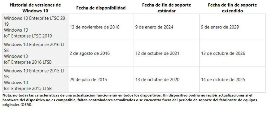 Soporte de Windows 10 hasta el 2029