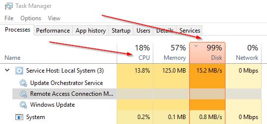 high cpu disk usage