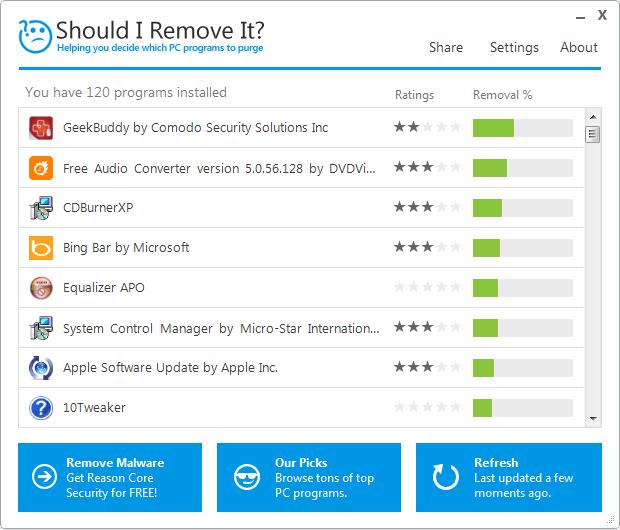Should I Remove It?