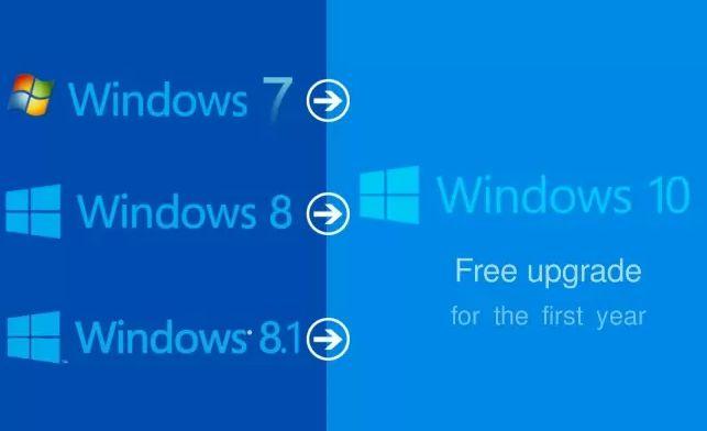 Upgrade ke Windows 10