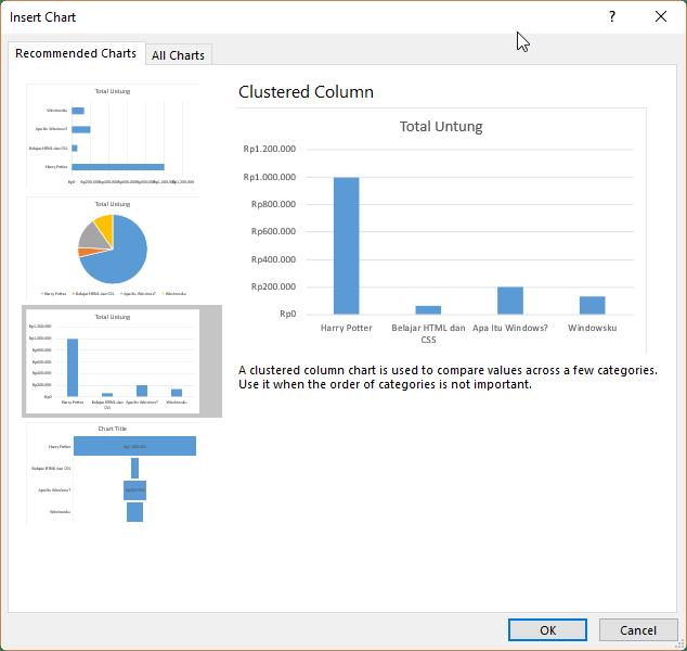Memilih Grafik Di Excel
