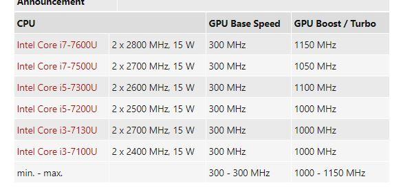 Notebookcheck Intel Hd 620 Prosesor