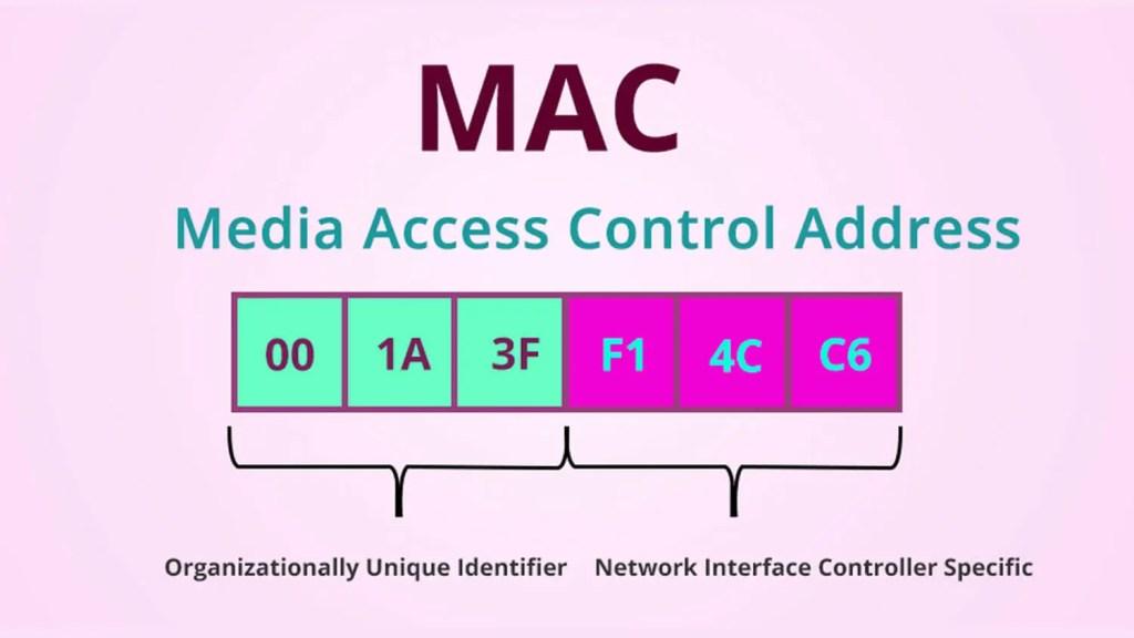 Windows-10-mac-address-featured