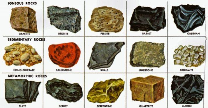 jenis-jenis batuan beku