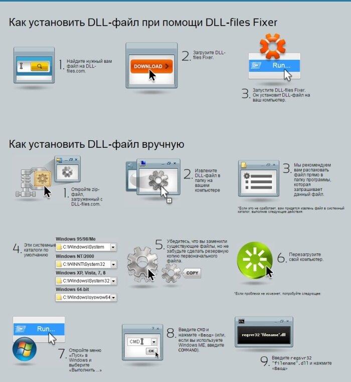 Microsoft DirectX.