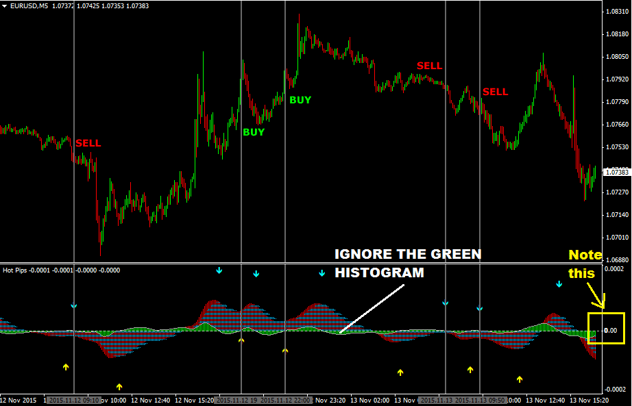 Daily Profit Forex Trading Strategy