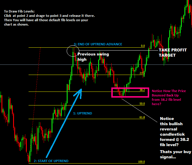 Fx daily trading system