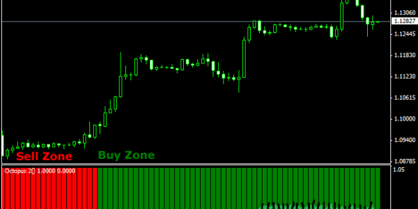 Forex sniper pro free download