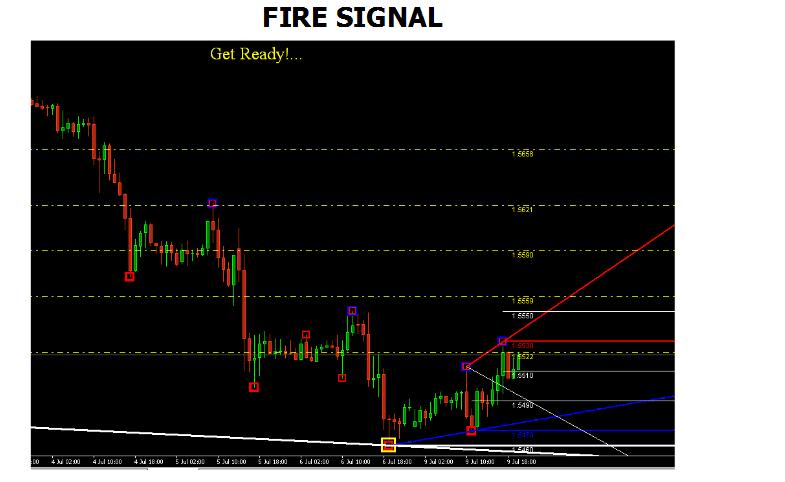 ElementFX Fire Signal