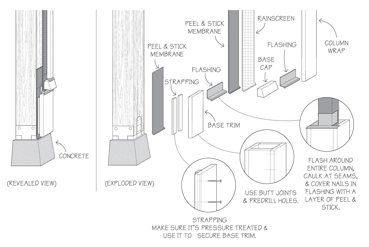 Deck Amp Column Wraps