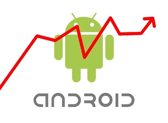android-estadisticas