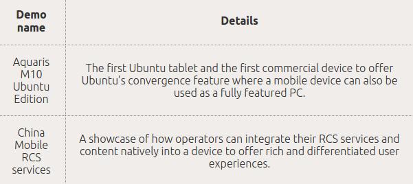 phone-ubuntu-mwc16