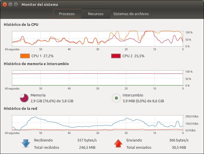 consumo-ubuntu-chrome