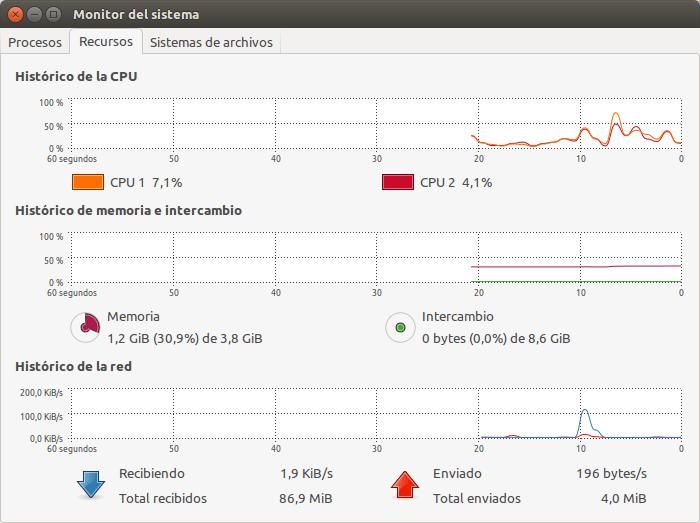 consumo-chrome-ubuntu-1404