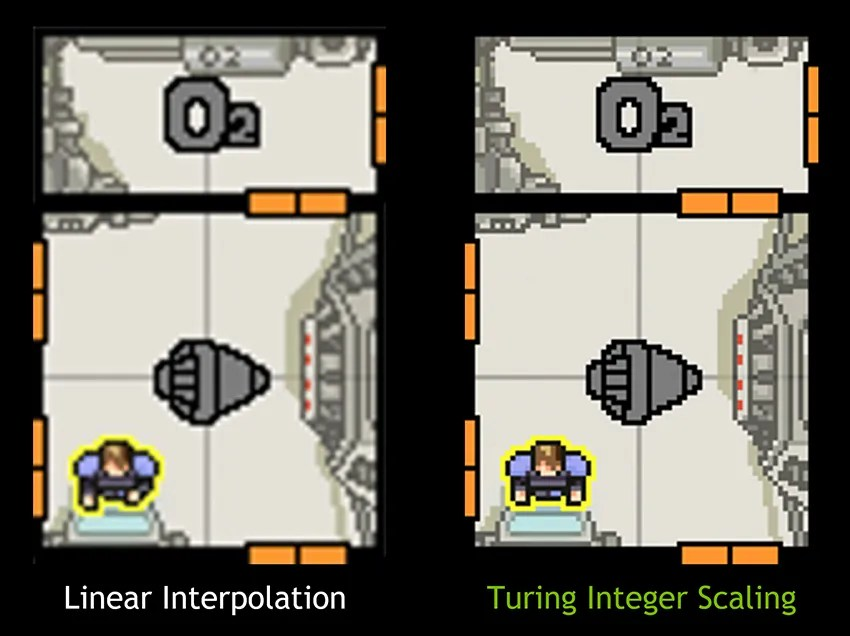 resultados escalamiento de integros en driver nvidia