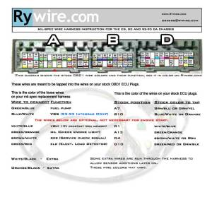Obd2B civic chassis help with Rywire subharness  HondaTech  Honda Forum Discussion