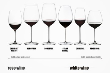 Type of Wine Glasses