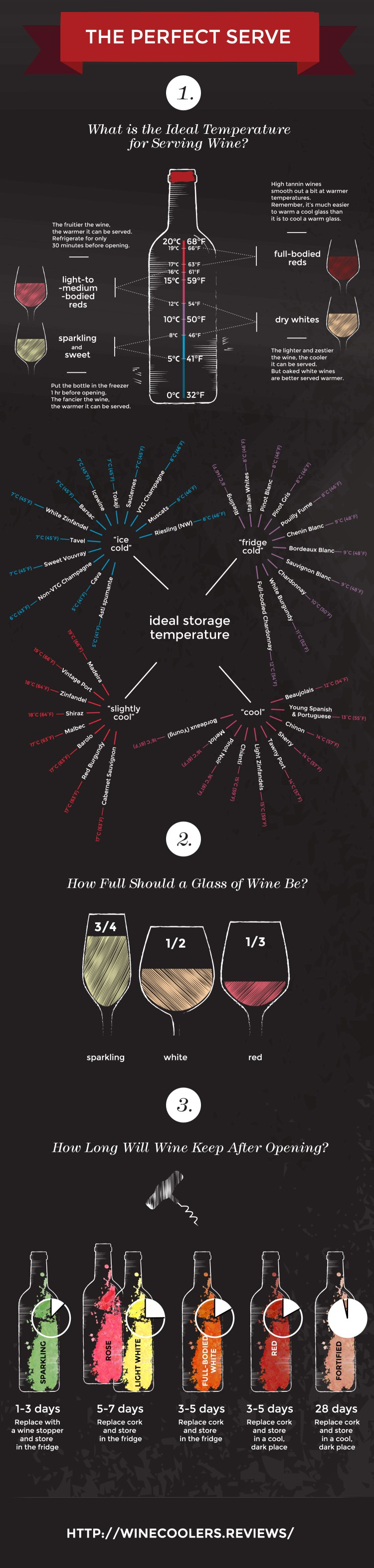 Find out what the ideal temperature for different types of wines to be served